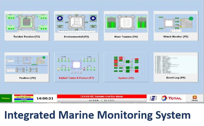 James_Fisher_Strainstall_Integrated_Marine_Monitoring_System_IMMS